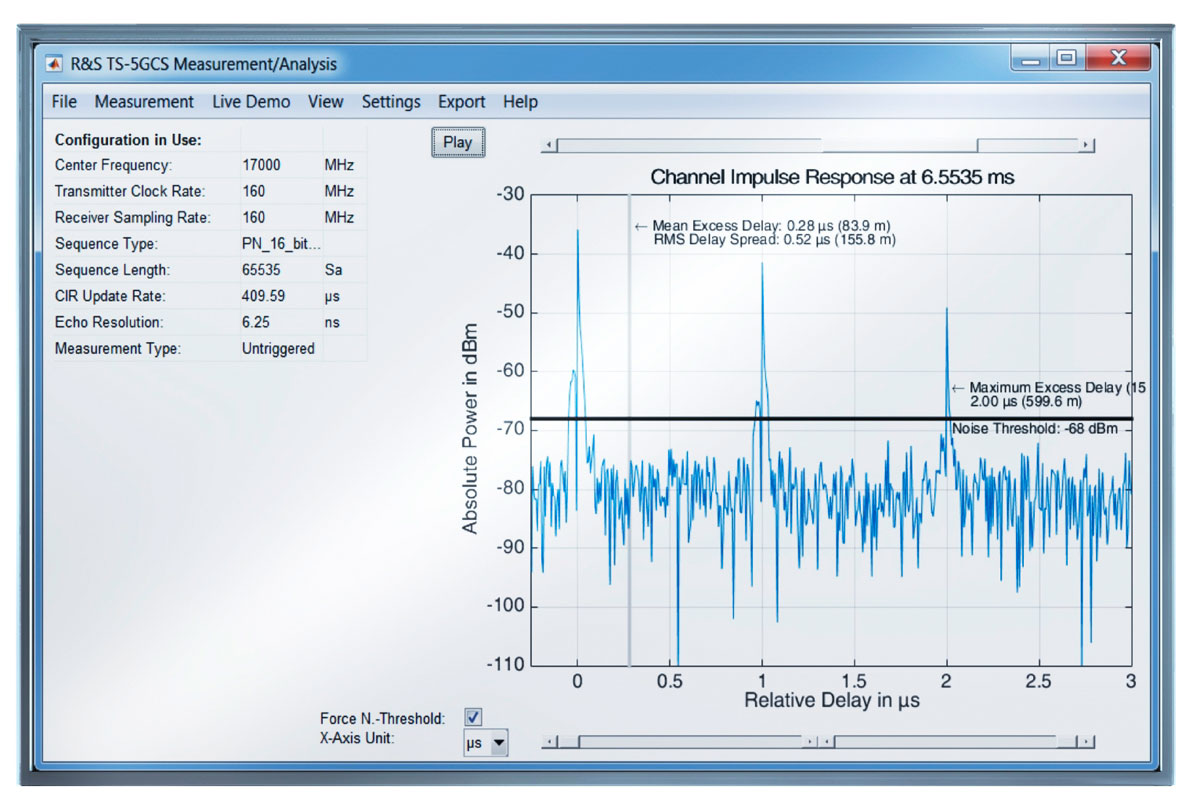 """5g new waveform signal analysis Ni demonstrates wideband 5g waveform the demonstration features signal generation and analysis of to test 5g products in the future"""" ni's new."""